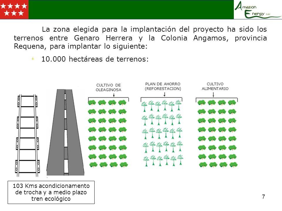 LOCALIZACION L a zona elegida para la implantación del proyecto ha sido los terrenos entre Genaro Herrera y la Colonia Angamos, provincia Requena, par