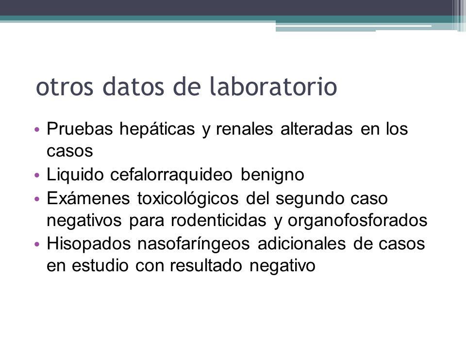 otros datos de laboratorio Pruebas hepáticas y renales alteradas en los casos Liquido cefalorraquideo benigno Exámenes toxicológicos del segundo caso