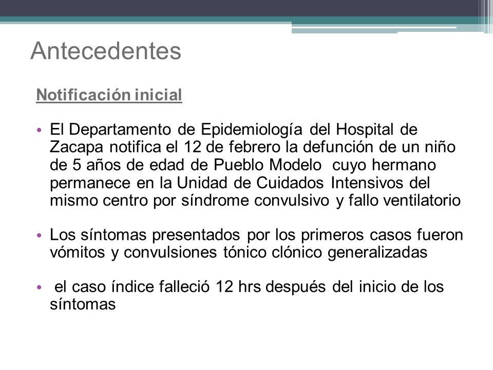 Antecedentes Notificación inicial El Departamento de Epidemiología del Hospital de Zacapa notifica el 12 de febrero la defunción de un niño de 5 años