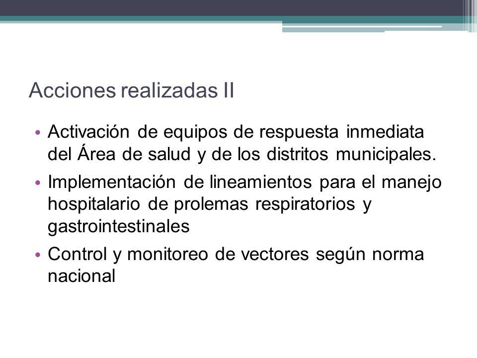 Acciones realizadas II Activación de equipos de respuesta inmediata del Área de salud y de los distritos municipales. Implementación de lineamientos p