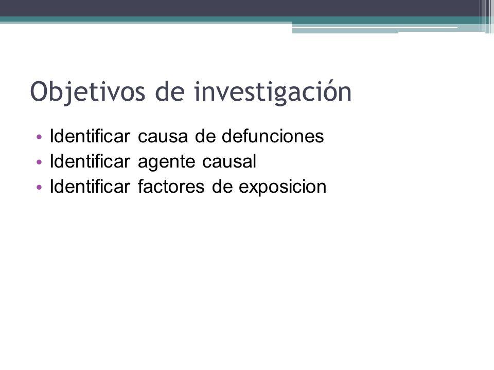 Objetivos de investigación Identificar causa de defunciones Identificar agente causal Identificar factores de exposicion