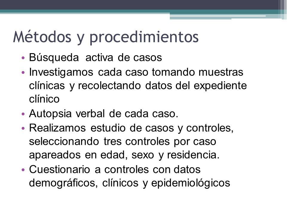 Métodos y procedimientos Búsqueda activa de casos Investigamos cada caso tomando muestras clínicas y recolectando datos del expediente clínico Autopsi