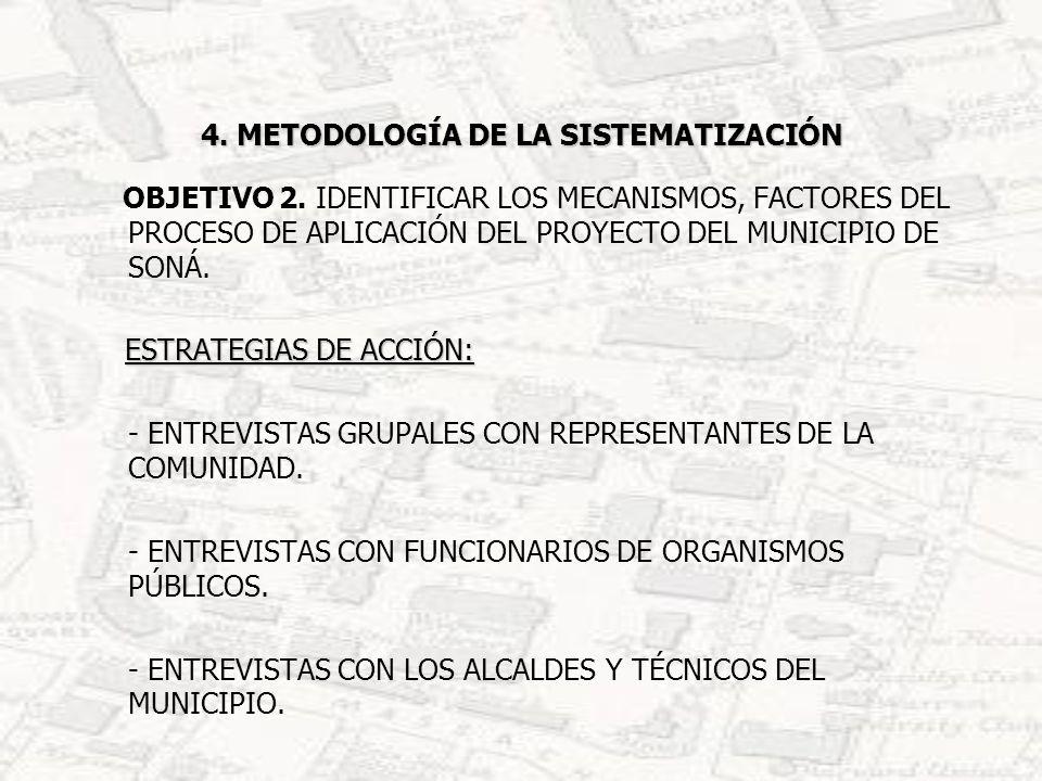 4.METODOLOGÍA DE LA SISTEMATIZACIÓN OBJETIVO 3.