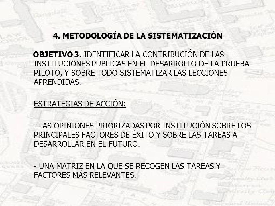 4.METODOLOGÍA DE LA SISTEMATIZACIÓN OBJETIVO 4.