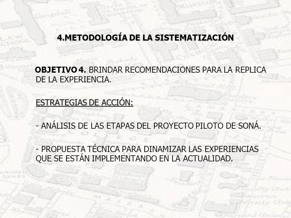 4.METODOLOGÍA DE LA SISTEMATIZACIÓN OBJETIVO 4. BRINDAR RECOMENDACIONES PARA LA REPLICA DE LA EXPERIENCIA. ESTRATEGIAS DE ACCIÓN: - ANÁLISIS DE LAS ET