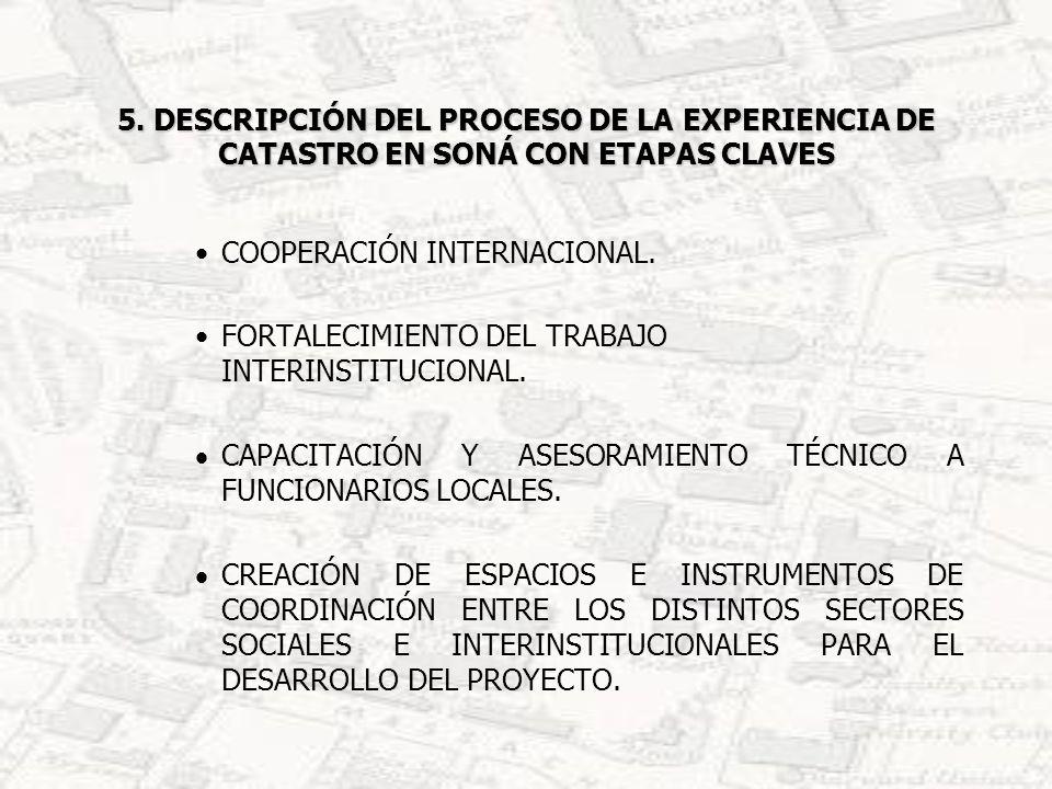 5. DESCRIPCIÓN DEL PROCESO DE LA EXPERIENCIA DE CATASTRO EN SONÁ CON ETAPAS CLAVES COOPERACIÓN INTERNACIONAL. FORTALECIMIENTO DEL TRABAJO INTERINSTITU