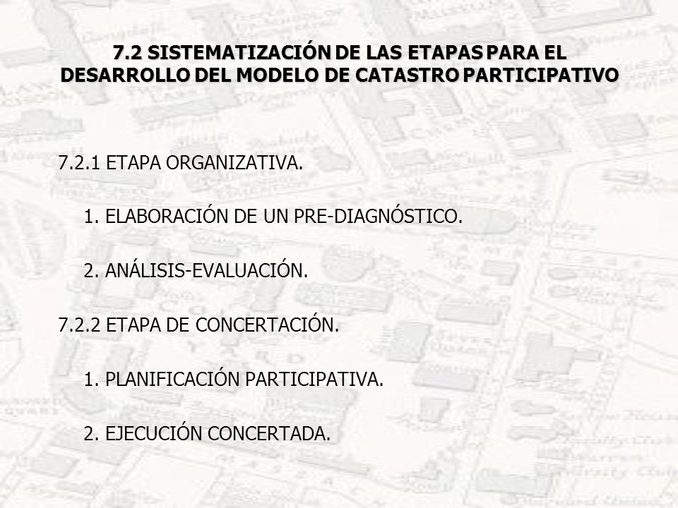 capacitacióncapacitación S i s t e m a t i z a c i ó n Monitoreo y seguimiento Red interinstitucional 1.DIAGNÓSTICO Y PARTICIPACIÓN 2.ORGANIZACIÓN3.CONCERTACIÓN4.ZONIFICACIÓN TERRITORIAL CARACTERIZAR EL ESPACIO COORDINACIÓN COMUNAL Y MUNICIPAL ORGANIZACIÓN LOCALES CLAVES ANÁLISIS Y EVALUACIÓN DIAGNÓSTICO.
