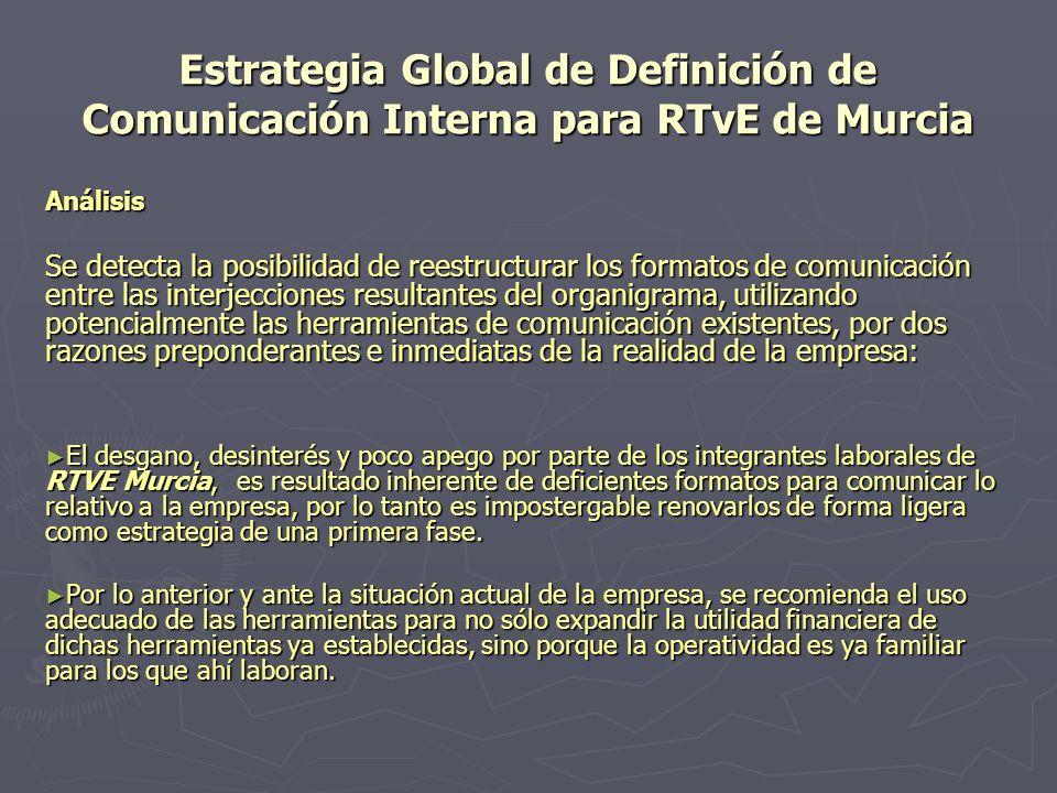 Estrategia Global de Definición de Comunicación Interna para RTvE de Murcia Objetivo General ESTABLECER LA SISTEMATIZACIÓN DE UNA CULTURA DE COMUNICACIÓN POR INTERJECCIONES EN TODOS SUS NIVELES PARA GENERAR EMPATÍA Y APEGO POR LA EMPRESA EN SUS OBJETIVOS MÍSTICOS, SOCIALES Y POR SUPUESTO, FINANCIEROS; HASTA LOGRAR QUE LA EMPRESA LOGRE LA FASE DE DESARROLLARSE EN Y PARA LA COMUNICACIÓN PRODUCTIVA.