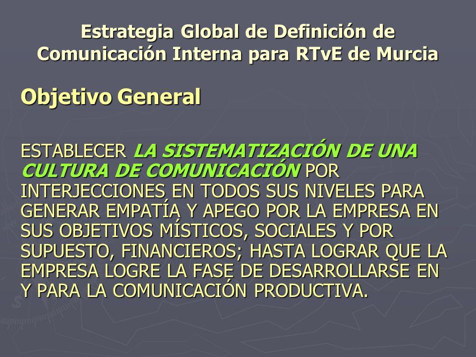 Estrategia Global de Definición de Comunicación Interna para RTvE de Murcia Objetivo particular A PARTIR DE LA IMPLEMENTACIÓN DE UNA CULTURA OPERATIVA DE COMUNICACIÓN INTERNA, LOGRAR ENTONCES, SE GESTE LA UTILIZACIÓN ACTIVA Y PERMANENTE DE LAS HERRAMIENTAS PARA LLEGAR AL MOMENTO DE ELABORAR DE FORMA INTERMITENTE, EVALUACIONES QUE NOS PERMITAN RENOVAR LAS CARACTERÍSTICAS DE LOS FORMATOS, CON ELLO, HACER CRECER A LA EMPRESA, ASÍ COMO RENOVARSE CON ELLA, EN UNA RELACIÓN SANA DE ALTA COMUNICACIÓN PRODUCTIVA.