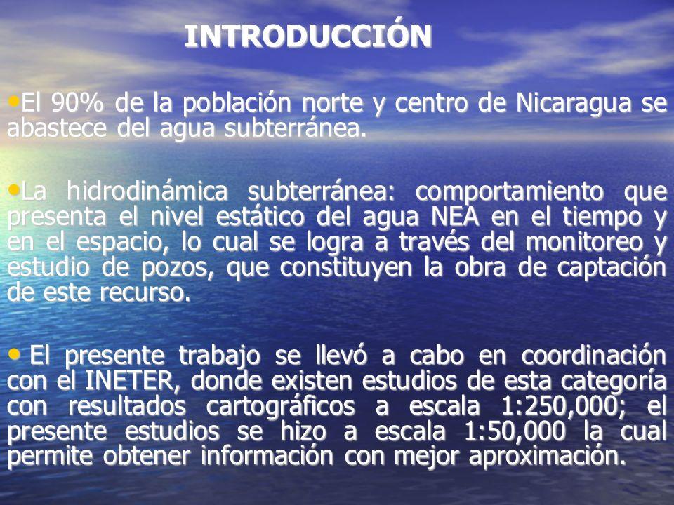 INTRODUCCIÓN INTRODUCCIÓN El 90% de la población norte y centro de Nicaragua se abastece del agua subterránea.