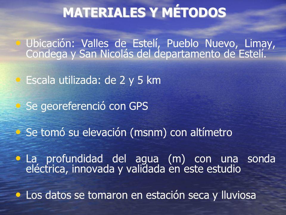 MATERIALES Y MÉTODOS Ubicación: Valles de Estelí, Pueblo Nuevo, Limay, Condega y San Nicolás del departamento de Estelí.