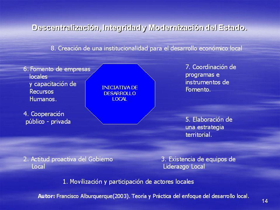 14 Descentralización, Integridad y Modernización del Estado.