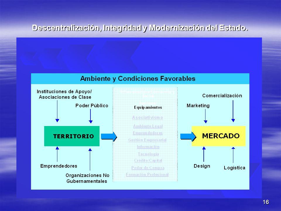 16 Descentralización, Integridad y Modernización del Estado.