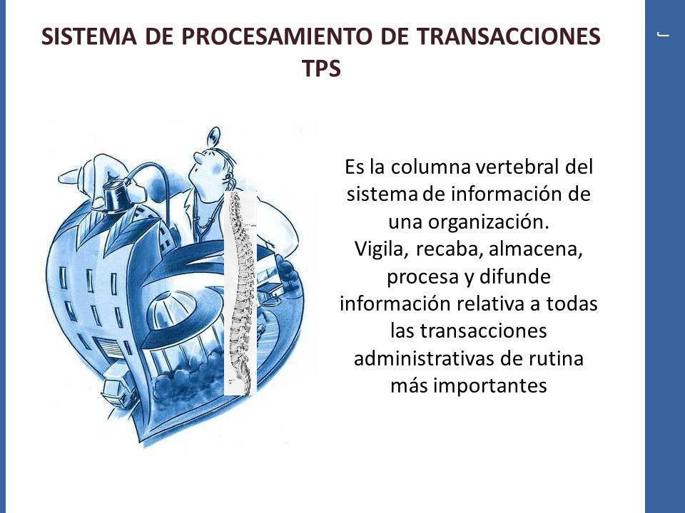 J SISTEMA DE PROCESAMIENTO DE TRANSACCIONES TPS Es la columna vertebral del sistema de información de una organización. Vigila, recaba, almacena, proc