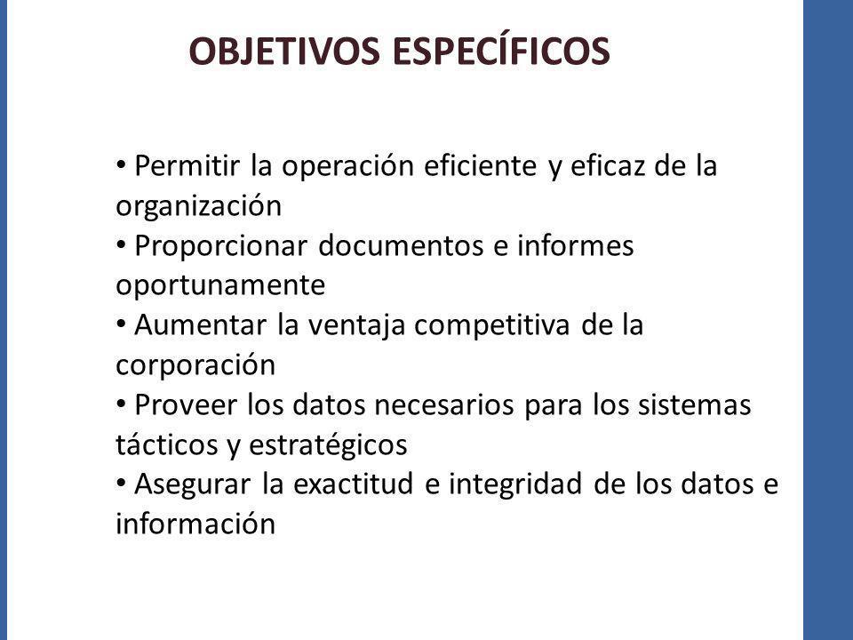 OBJETIVOS ESPECÍFICOS Permitir la operación eficiente y eficaz de la organización Proporcionar documentos e informes oportunamente Aumentar la ventaja