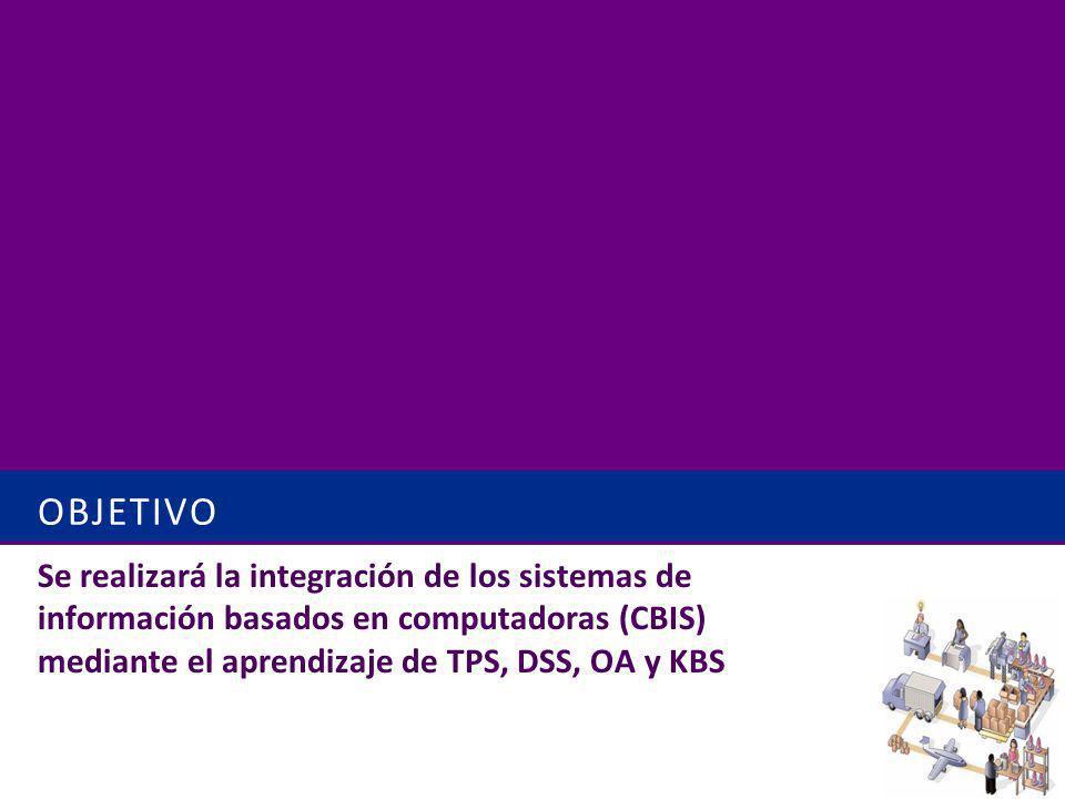 OBJETIVO Se realizará la integración de los sistemas de información basados en computadoras (CBIS) mediante el aprendizaje de TPS, DSS, OA y KBS