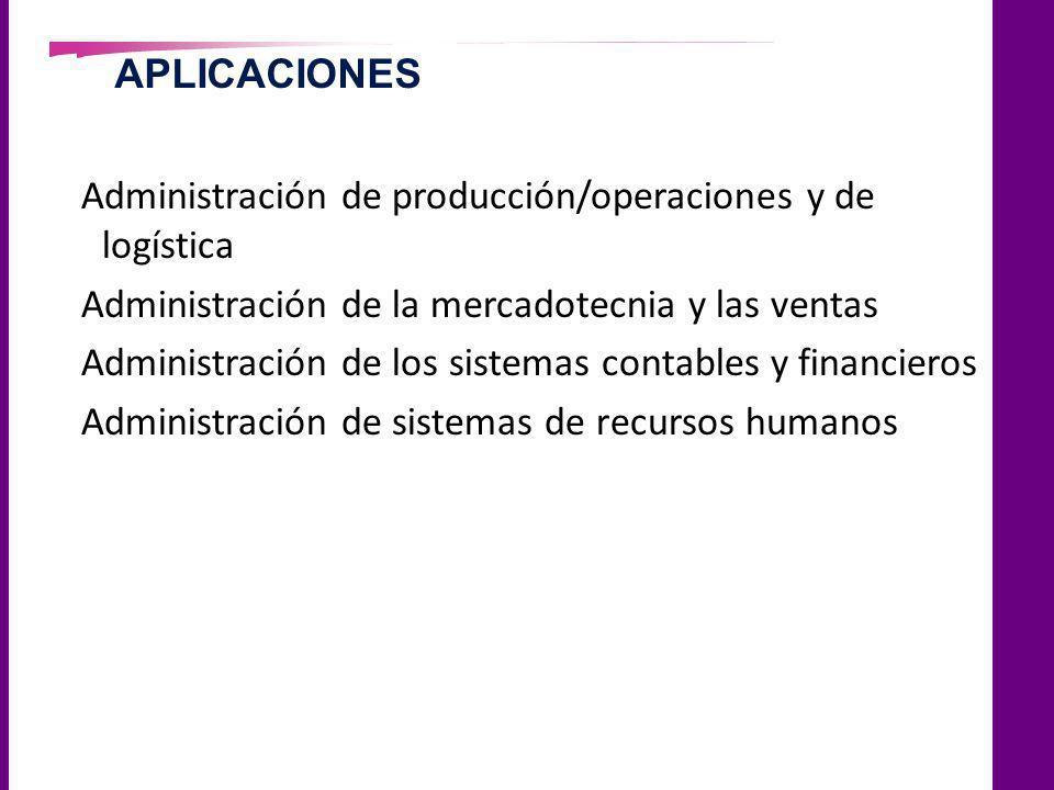 APLICACIONES Administración de producción/operaciones y de logística Administración de la mercadotecnia y las ventas Administración de los sistemas co