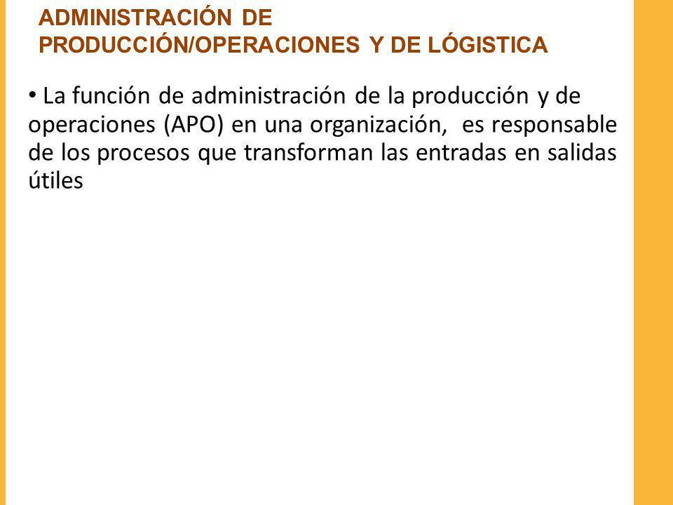 ADMINISTRACIÓN DE PRODUCCIÓN/OPERACIONES Y DE LÓGISTICA La función de administración de la producción y de operaciones (APO) en una organización, es r