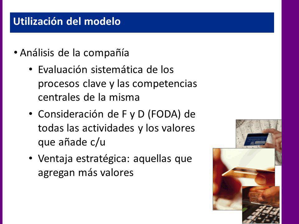 Utilización del modelo Análisis de la compañía Evaluación sistemática de los procesos clave y las competencias centrales de la misma Consideración de