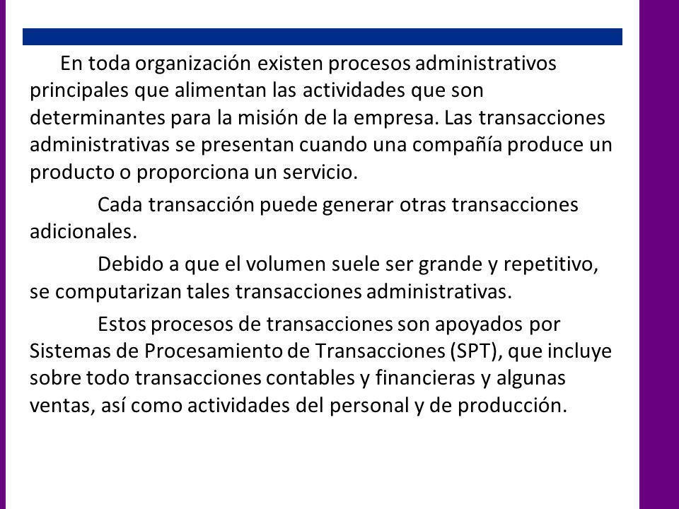 SISTEMA DE PROCESAMIENTO DE TRANSACCIONES Efectúan y registran transacciones diarias, rutinarias, necesarias para la marcha del negocio.