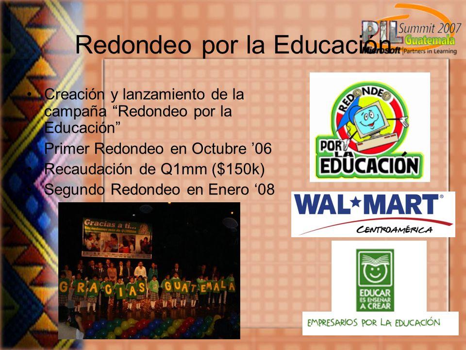 Redondeo por la Educación Creación y lanzamiento de la campaña Redondeo por la Educación Primer Redondeo en Octubre 06 Recaudación de Q1mm ($150k) Segundo Redondeo en Enero 08