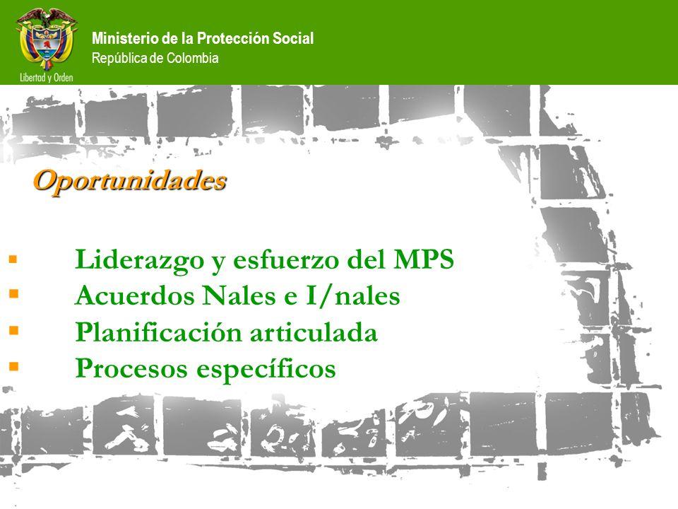 Ministerio de la Protección Social República de Colombia Oportunidades Liderazgo y esfuerzo del MPS Acuerdos Nales e I/nales Planificación articulada Procesos específicos