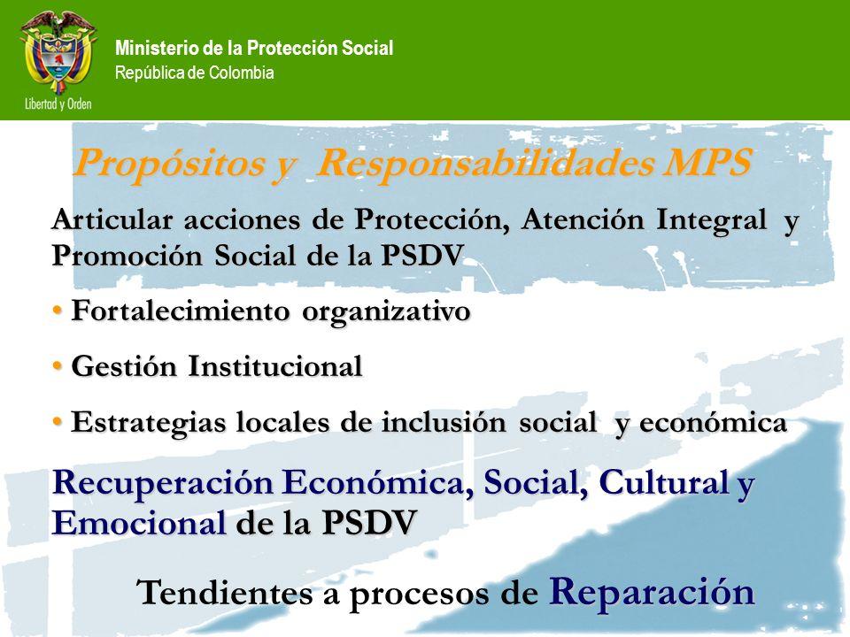 Ministerio de la Protección Social República de Colombia Propósitos y Responsabilidades MPS Articular acciones de Protección, Atención Integral y Promoción Social de la PSDV Fortalecimiento organizativo Fortalecimiento organizativo Gestión Institucional Gestión Institucional Estrategias locales de inclusión social y económica Estrategias locales de inclusión social y económica Recuperación Económica, Social, Cultural y Emocional de la PSDV Reparación Tendientes a procesos de Reparación