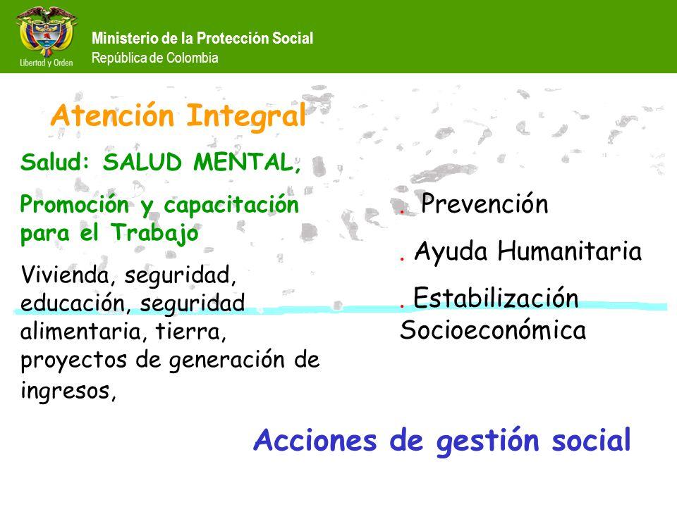 Ministerio de la Protección Social República de Colombia.
