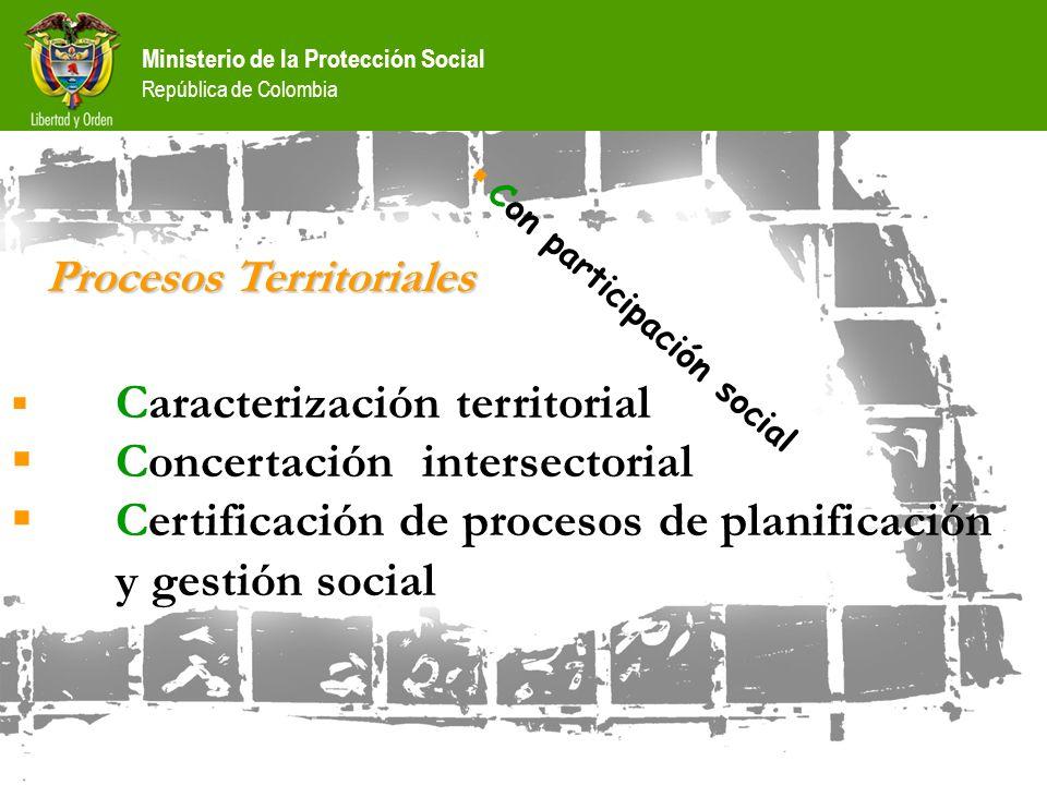 Ministerio de la Protección Social República de Colombia Procesos Territoriales Caracterización territorial Concertación intersectorial Certificación de procesos de planificación y gestión social Con participación social
