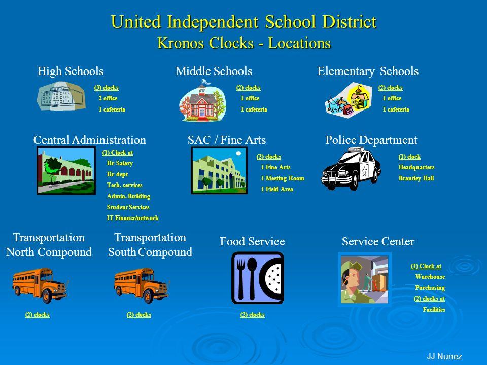 United Independent School District Reloj Kronos Teclado de Functiones Teclado Numérico Tecla de Ingreso Escáner Biométrico Pantalla Informativa