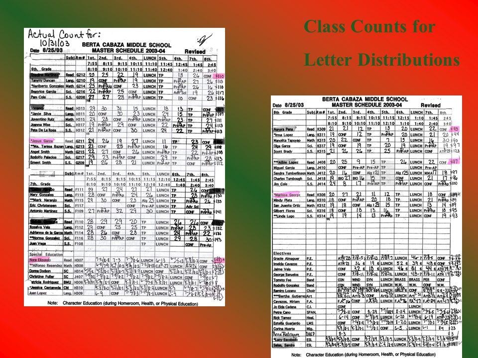 Reading Classes Schedule