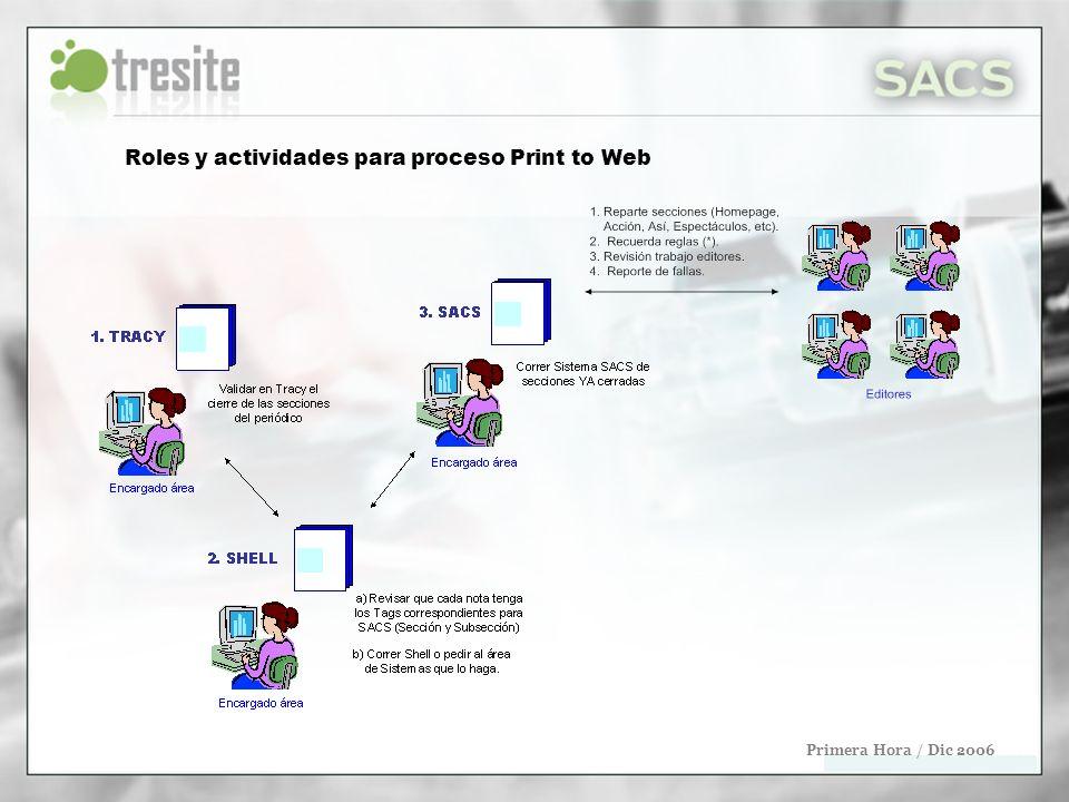 Roles y actividades para proceso Print to Web Primera Hora / Dic 2006