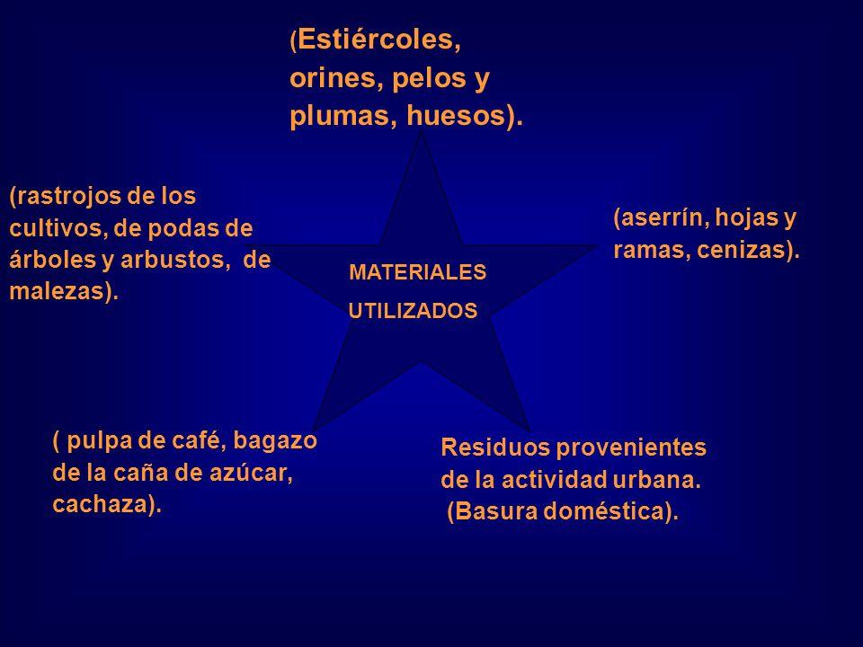 MATERIALES UTILIZADOS ( Estiércoles, orines, pelos y plumas, huesos). (rastrojos de los cultivos, de podas de árboles y arbustos, de malezas). (aserrí