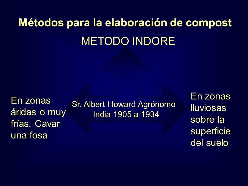 Métodos para la elaboración de compost Sr. Albert Howard Agrónomo India 1905 a 1934 METODO INDORE En zonas áridas o muy frías. Cavar una fosa En zonas