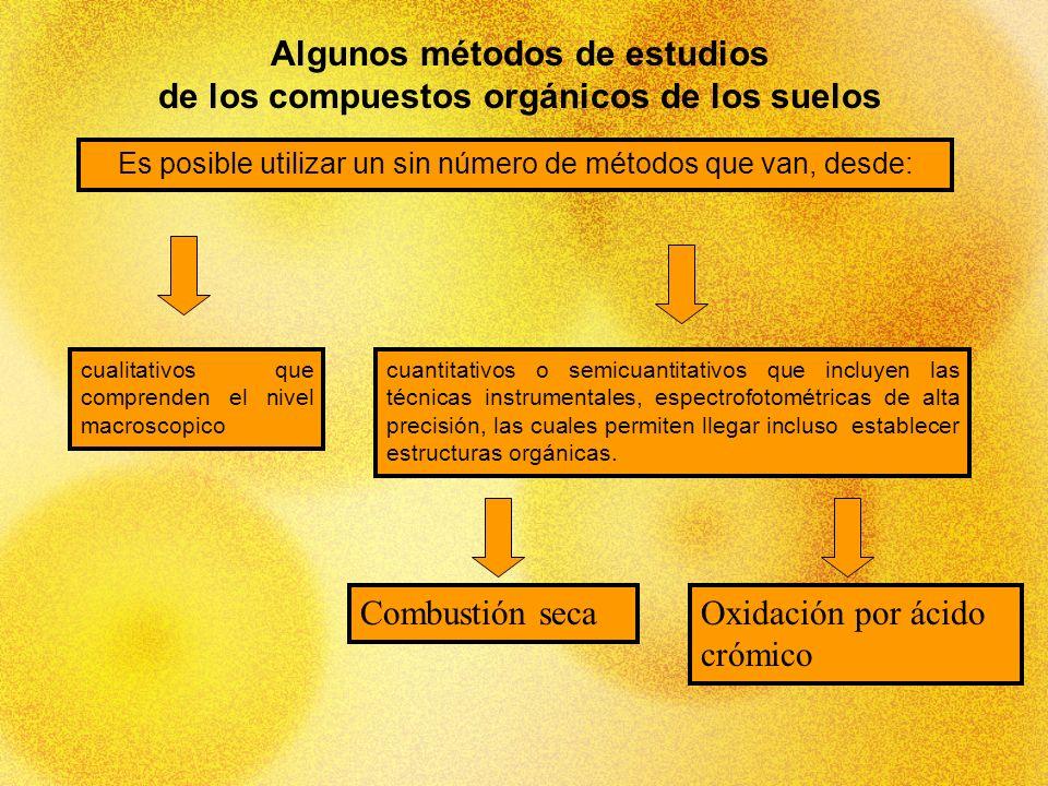 Es posible utilizar un sin número de métodos que van, desde: Algunos métodos de estudios de los compuestos orgánicos de los suelos cualitativos que co