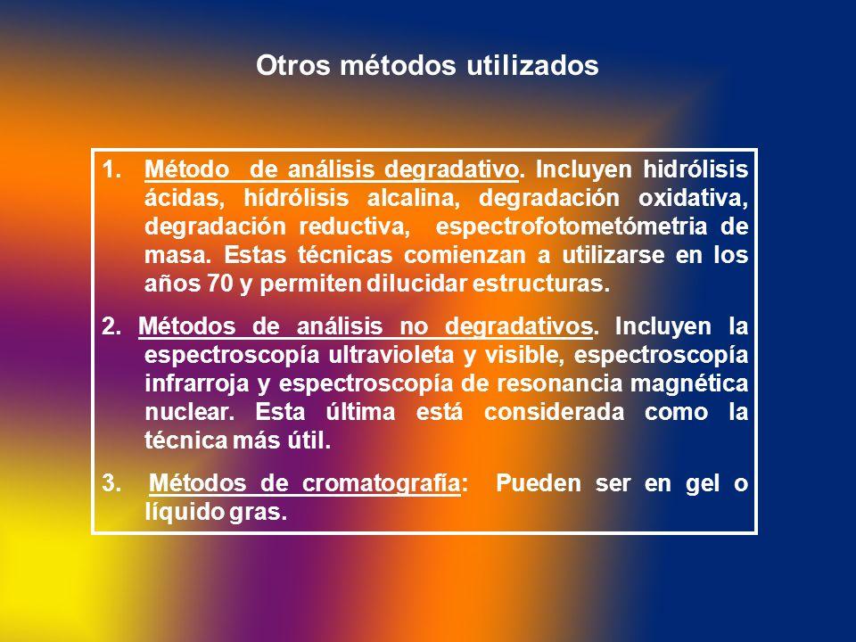 1.Método de análisis degradativo. Incluyen hidrólisis ácidas, hídrólisis alcalina, degradación oxidativa, degradación reductiva, espectrofotometómetri