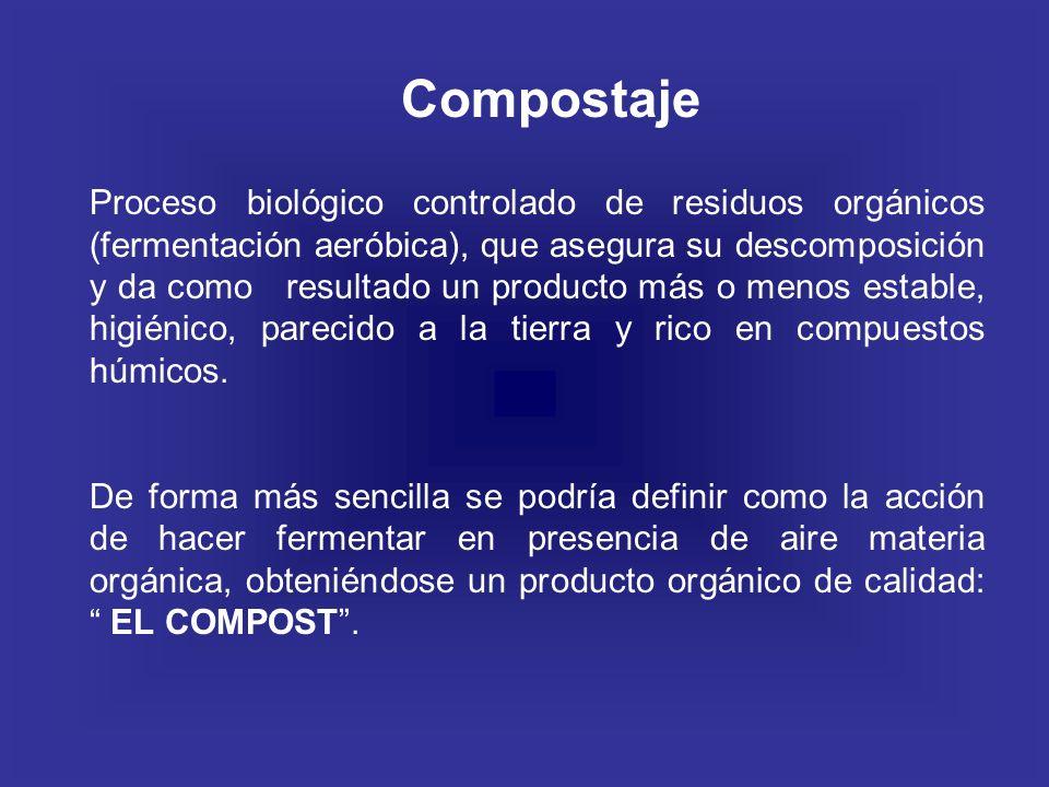 Proceso biológico controlado de residuos orgánicos (fermentación aeróbica), que asegura su descomposición y da como resultado un producto más o menos