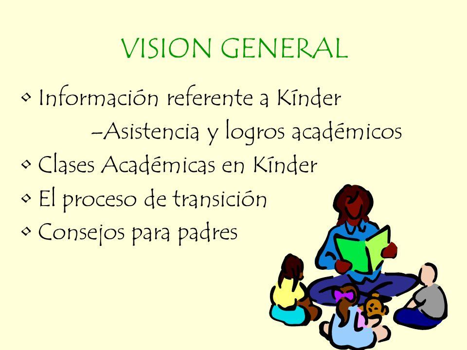 Información referente a Kínder –Asistencia y logros académicos Clases Académicas en Kínder El proceso de transición Consejos para padres VISION GENERAL