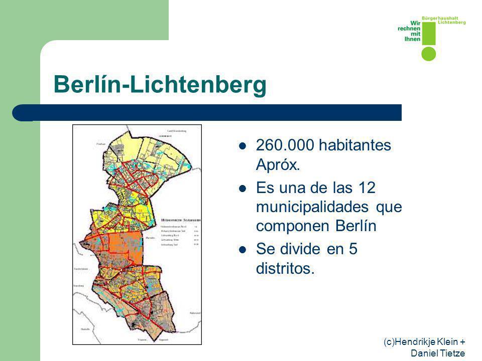 (c)Hendrikje Klein + Daniel Tietze Presupuestos participativos en Lichtenberg