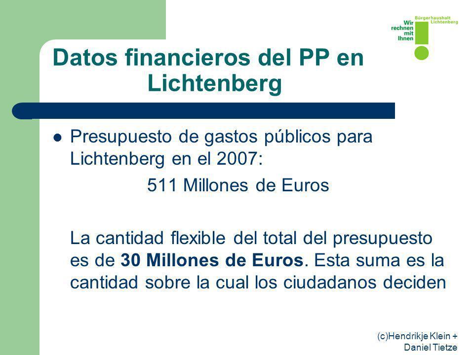 (c)Hendrikje Klein + Daniel Tietze Datos financieros del PP en Lichtenberg Presupuesto de gastos públicos para Lichtenberg en el 2007: 511 Millones de Euros La cantidad flexible del total del presupuesto es de 30 Millones de Euros.