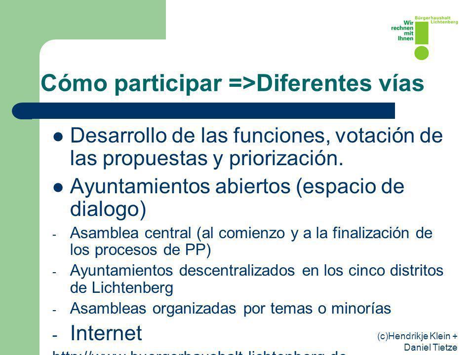 (c)Hendrikje Klein + Daniel Tietze Cómo participar =>Diferentes vías Desarrollo de las funciones, votación de las propuestas y priorización.