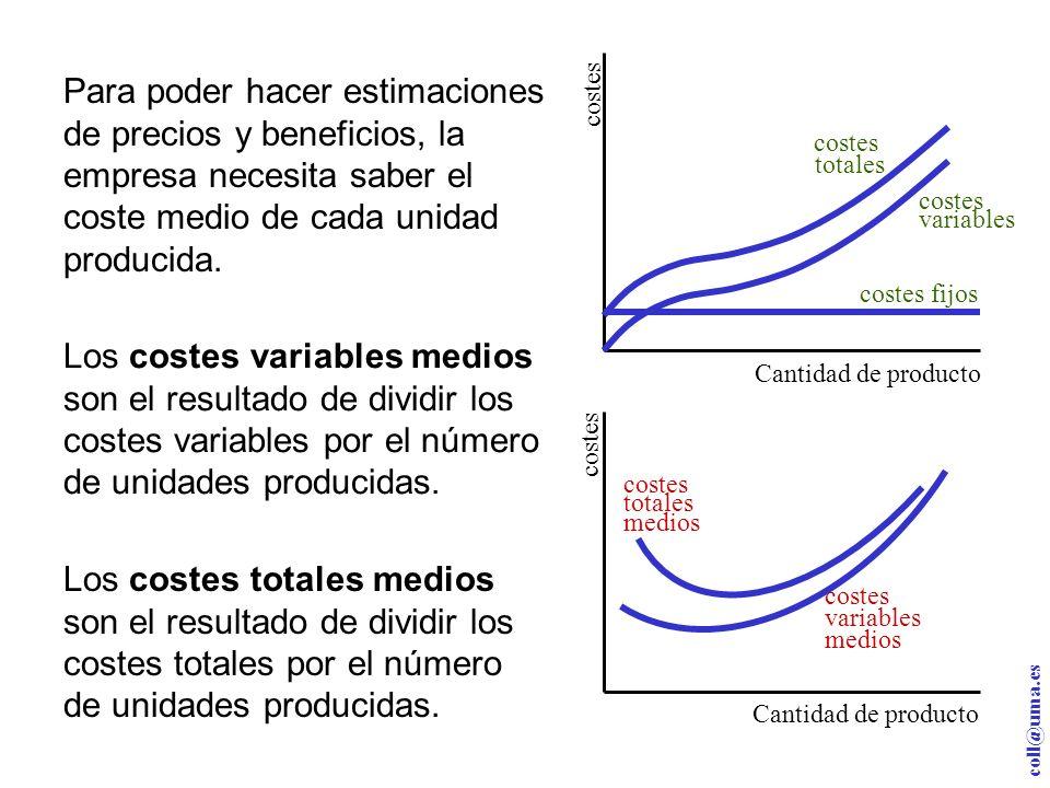 coll@uma.es Cantidad de producto costes totales costes variables costes fijos Para poder hacer estimaciones de precios y beneficios, la empresa necesita saber el coste medio de cada unidad producida.