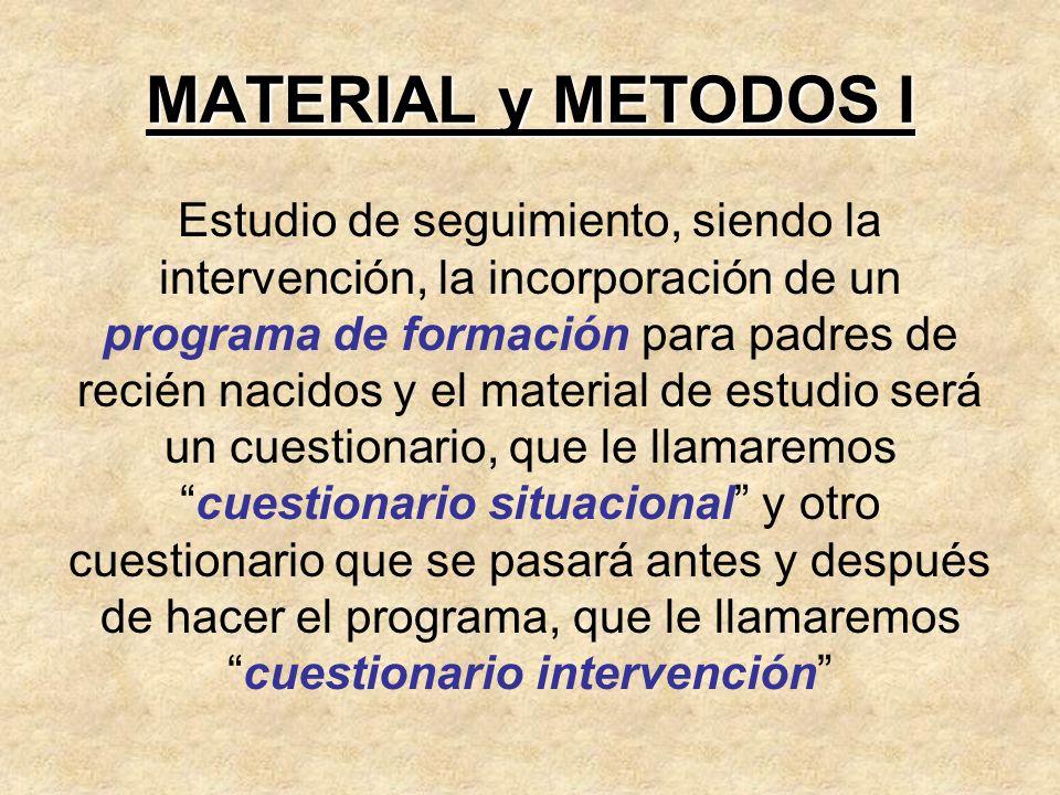 MATERIAL y METODOS II En el cuestionario situacional utilizamos como muestra todos los padres (padres y/o madres) de recién nacidos en el H.