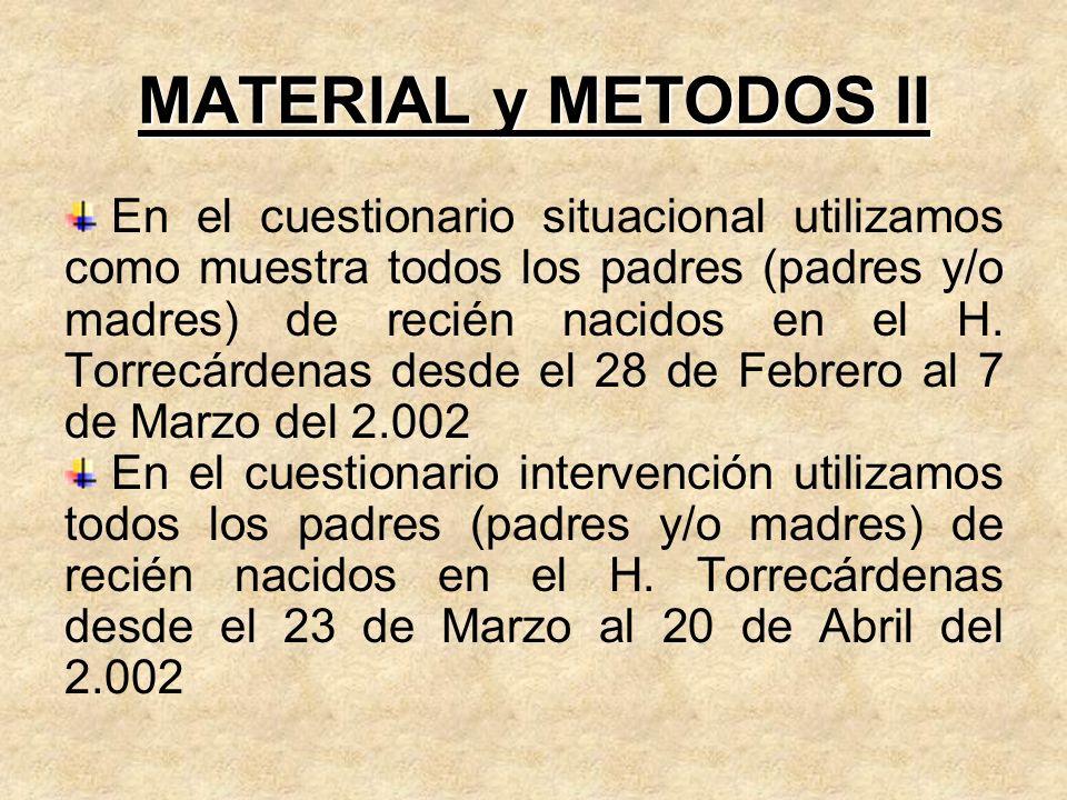 MATERIAL y METODOS II En el cuestionario situacional utilizamos como muestra todos los padres (padres y/o madres) de recién nacidos en el H. Torrecárd