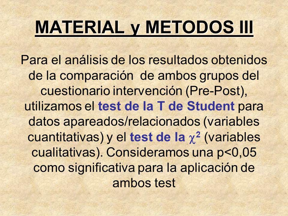 MATERIAL y METODOS III Para el análisis de los resultados obtenidos de la comparación de ambos grupos del cuestionario intervención (Pre-Post), utiliz