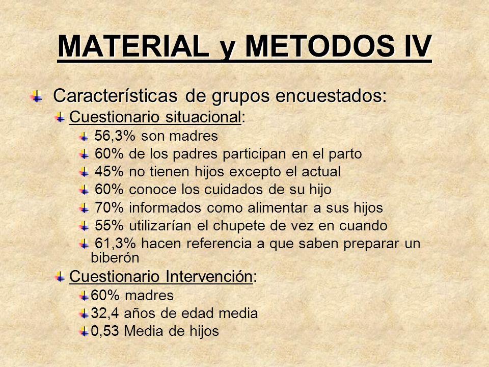 Características de grupos encuestados Características de grupos encuestados: Cuestionario situacional: 56,3% son madres 60% de los padres participan e
