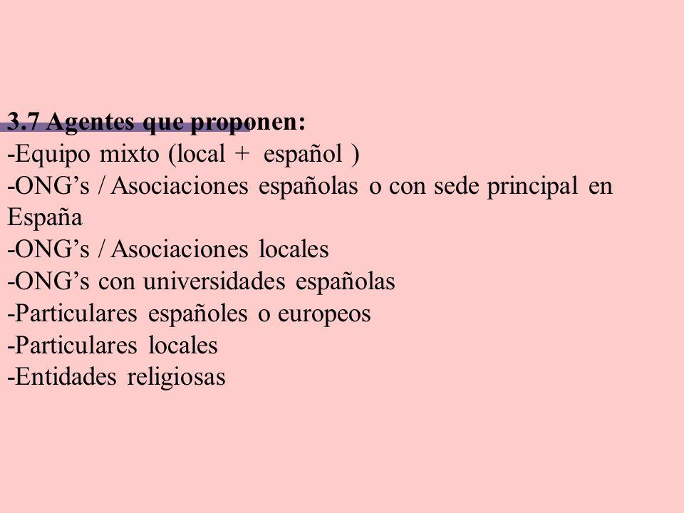 3.7 Agentes que proponen: -Equipo mixto (local + español ) -ONGs / Asociaciones españolas o con sede principal en España -ONGs / Asociaciones locales -ONGs con universidades españolas -Particulares españoles o europeos -Particulares locales -Entidades religiosas