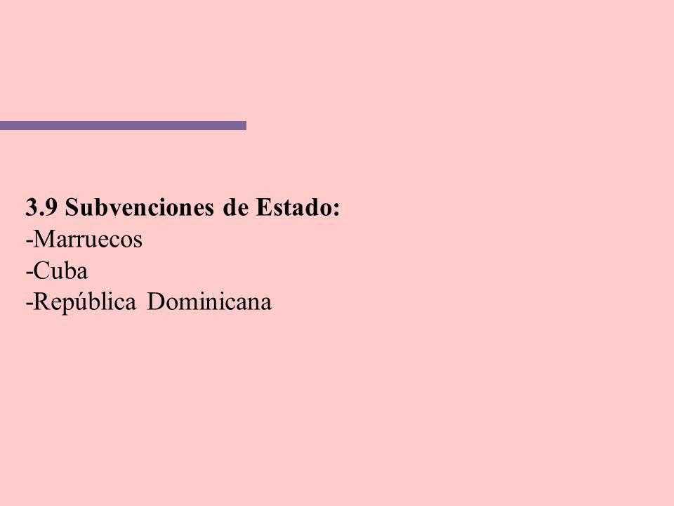 3.9 Subvenciones de Estado: -Marruecos -Cuba -República Dominicana