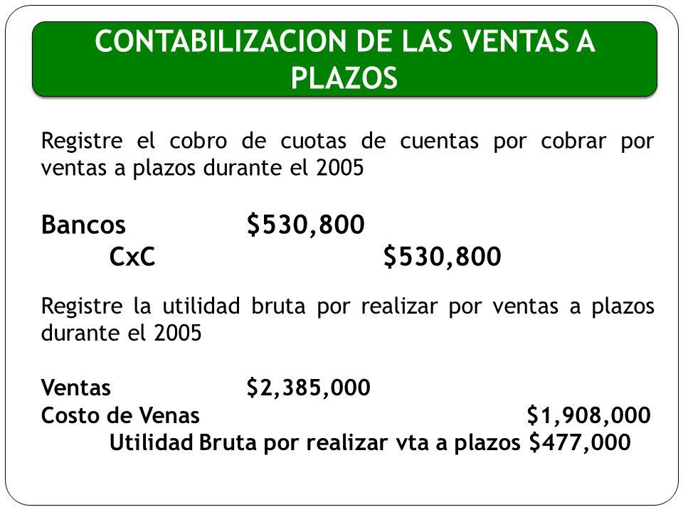 CONTABILIZACION DE LAS VENTAS A PLAZOS Registre el cobro de cuotas de cuentas por cobrar por ventas a plazos durante el 2005 Bancos$530,800 CxC$530,80
