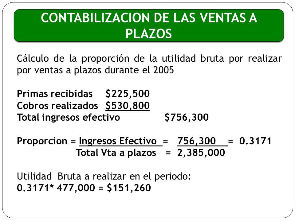 CONTABILIZACION DE LAS VENTAS A PLAZOS Cálculo de la proporción de la utilidad bruta por realizar por ventas a plazos durante el 2005 Primas recibidas